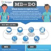 Scripps Health MD vs DO Infographic