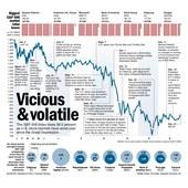 2008 Stocks Wrap-up