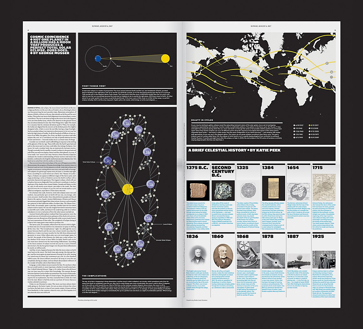 The New York Times Magazine section design   Communication ...